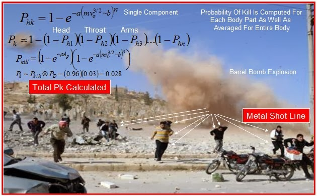 Barrel Bomb Probability of Incapacitation and Probability Equations