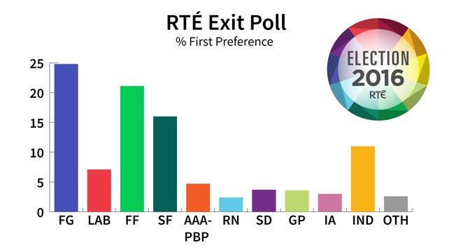 RTÉ via Slugger O'Toole